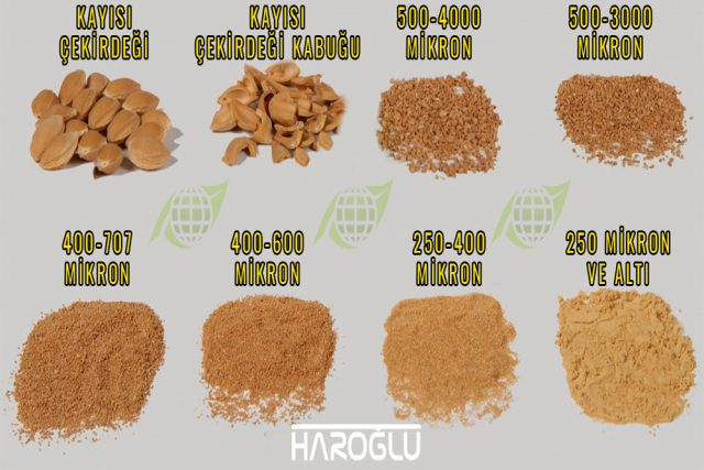 mikron-granul-kayisi - resize shell